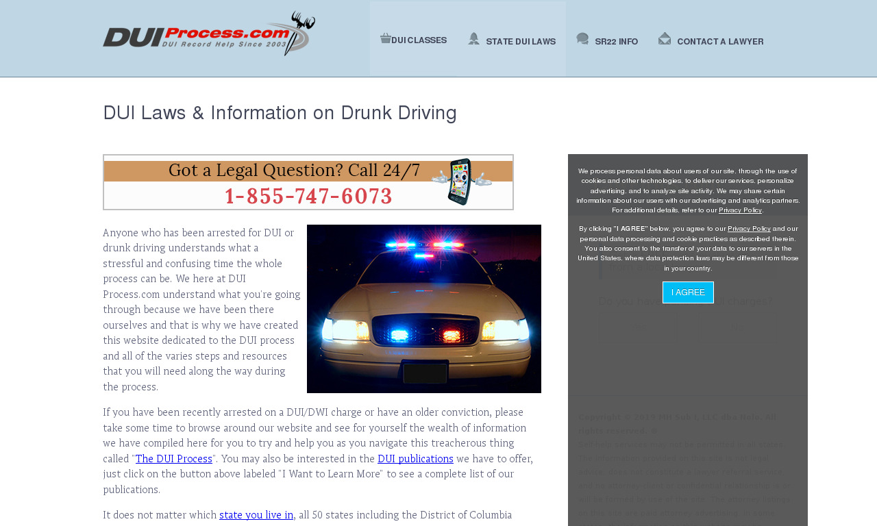 DUI eBooks Package